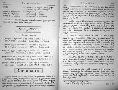 TELUGU PDF BHAGAVATH GEETHA