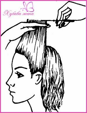 подстрижка Каскада - бретон 2 начин