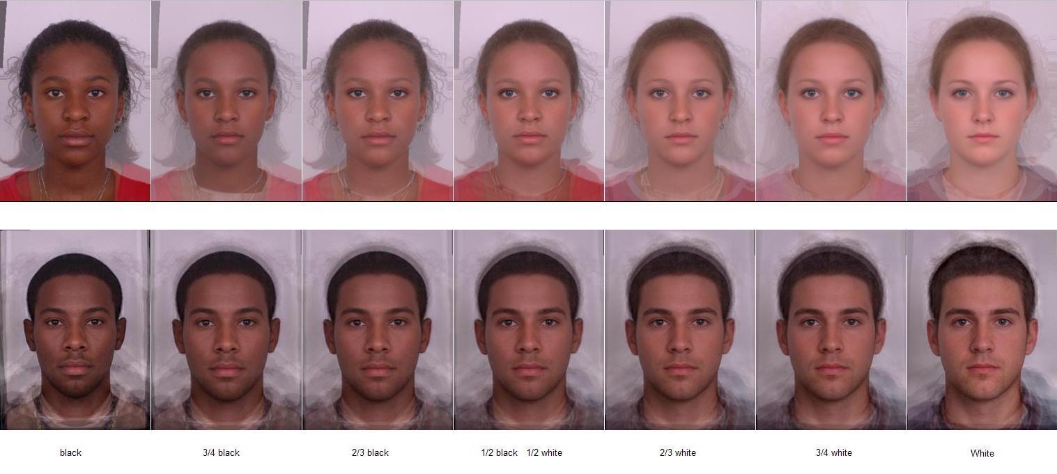 Northern European Facial Features 8