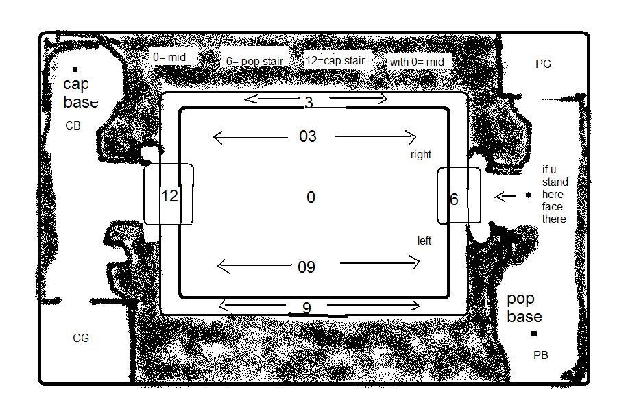 CABAL : Secrets Of Radiant Hall: November 2009
