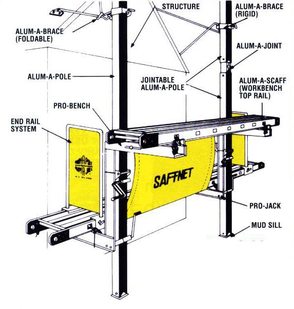 Bldg Amp Const Yong Pump Jack Scaffolding Details