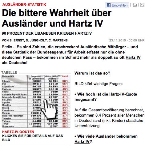 Hartz 4 Amt
