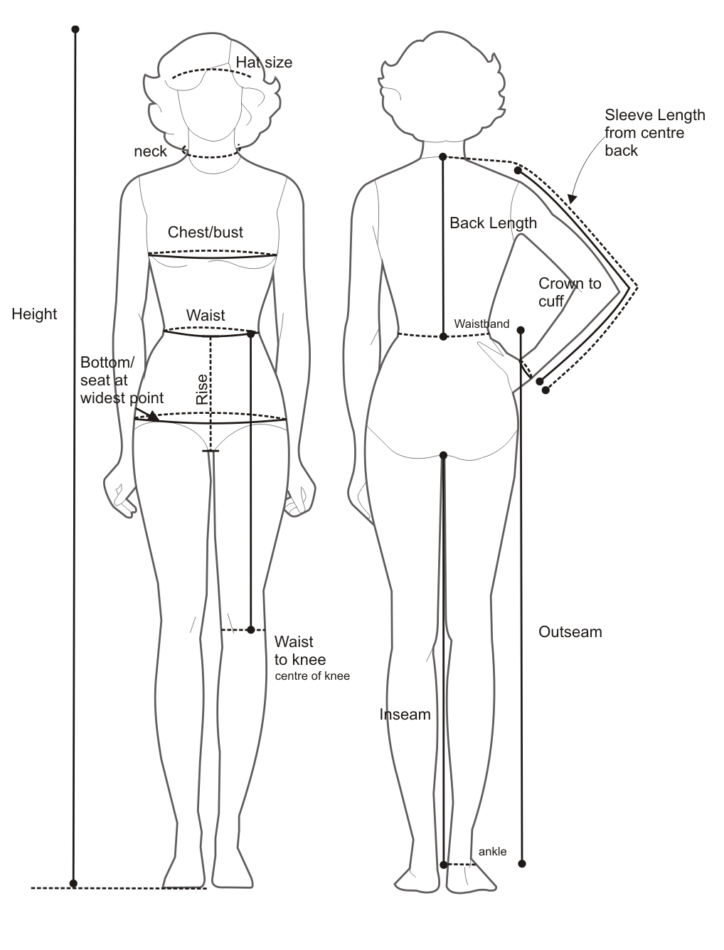 Diagram Of Female Body Measurements | Diagram