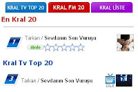Tarkan climbs the Kral music charts without having released an album