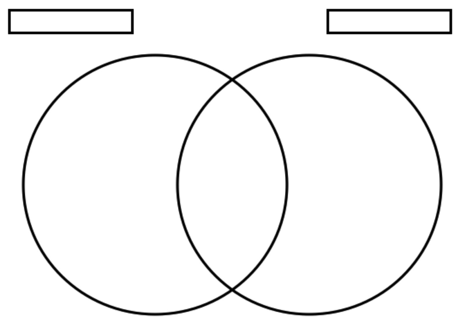 Venn diagram with 3 circles template costumepartyrun venn diagram organizational chart idealvistalistco ccuart Choice Image