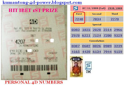KUMANTONG 4D POWER: Personal 4D Numbers by Oil Bottle