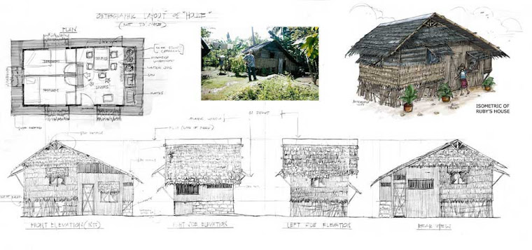 Bahay Kubo Construction | Home Design Ideas Picture