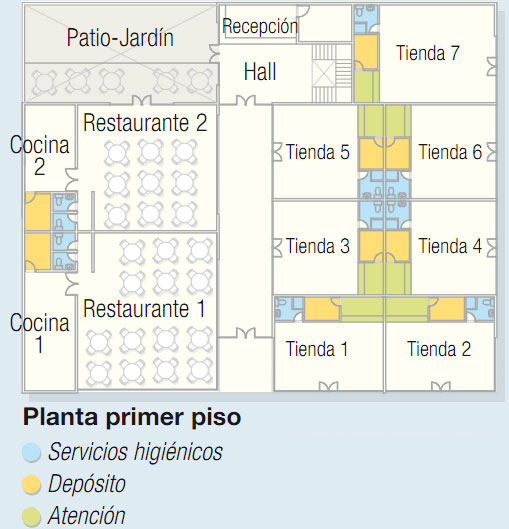 Planos para edificio comercial multiuso hospedaje for Areas de un restaurante