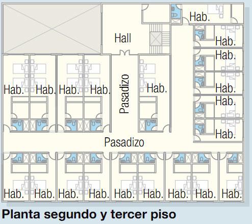 Planos para edificio comercial multiuso hospedaje for Edificio de departamentos planos