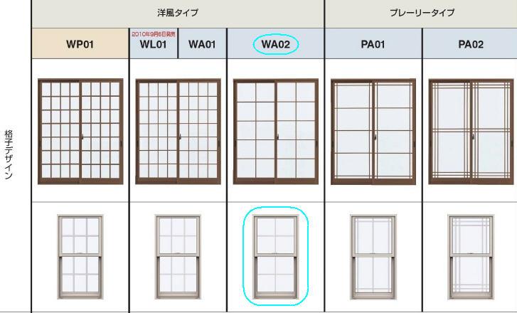 Decorating  Types Of Glass Windows - Inspiring Photos ...