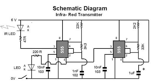 အီလက္ထေရာနစ္ နည္းပညာ: INFRA-RED DOOR ALARM