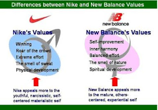 ... techniques used by Nike and New Balance and claimed New Balance was  attractive to the older consumer set because they had more