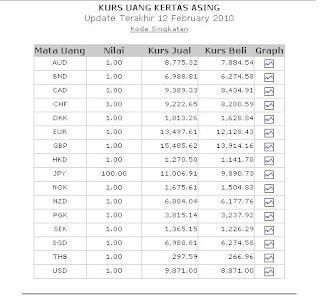 Kurs euro forex na zywo