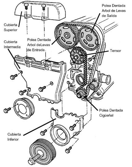 automotriz: como poner el motor del auto a punto