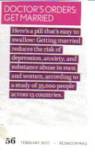 From the agony aunt in Redbook