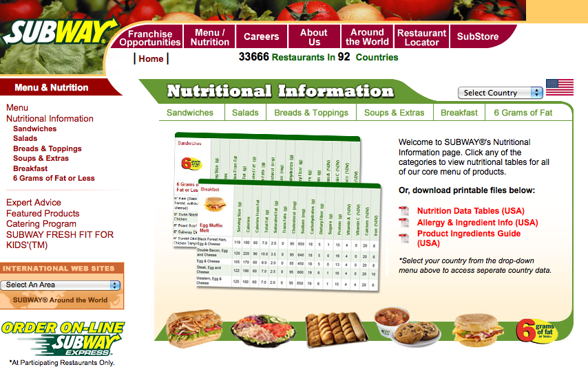canada food guide nutrition facts