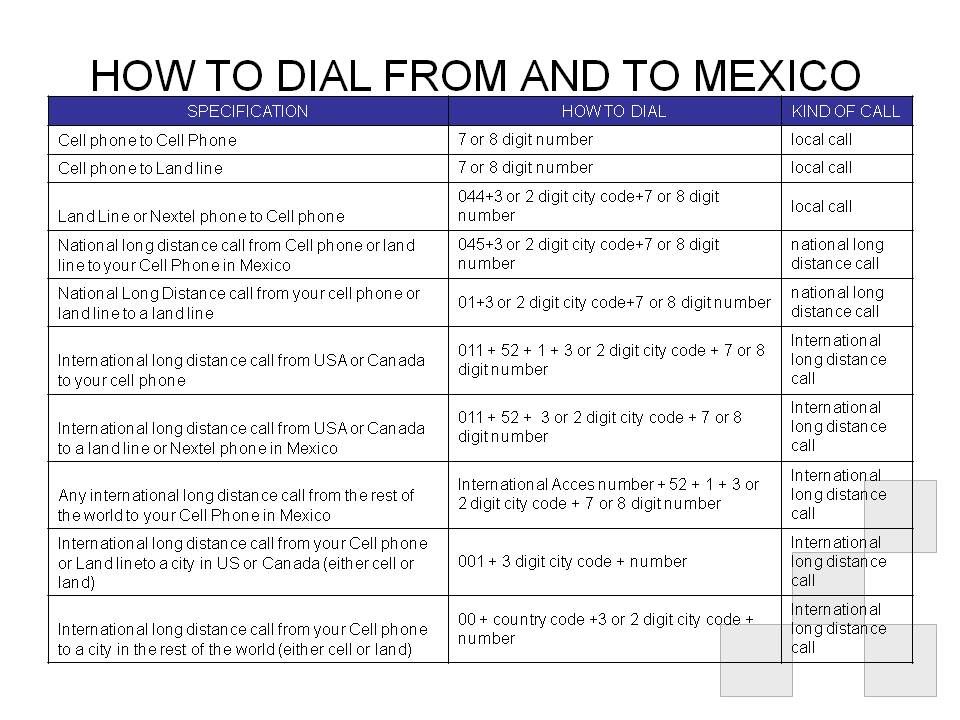how to text mexico cell phone from us
