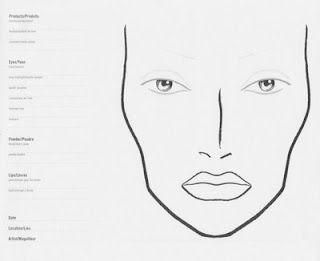 MakeUp*By*Hannah: Personalized face charts