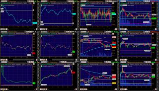 Web based think or swim trading platform