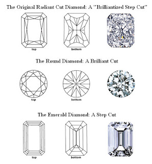 how to tell the difference between diamonds and cubic zirconia
