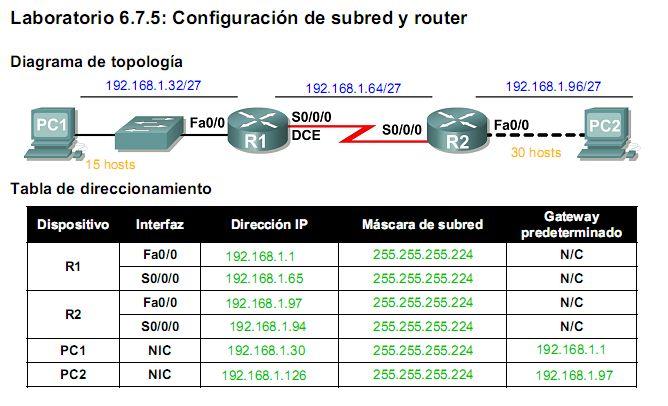 Lab 6 7 2 Cisco Answers