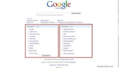 Apa itu Google Trends