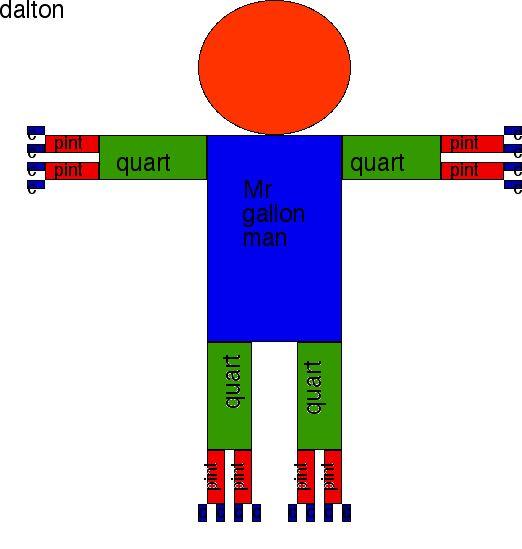 Gallon Man Powerpoint 24 kb Jpeg Gallon Man