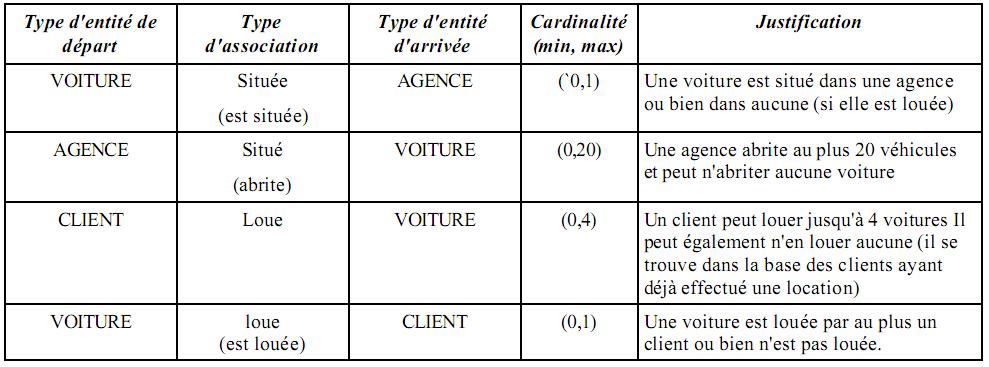 Examen Corrige Algebre Smpc 2011 2012.pdf notice & manuel ...