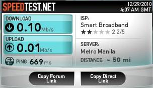 PLDT, Internet at Home