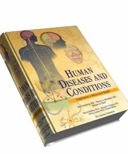 Medical Ebook: Human Diseases and Conditions