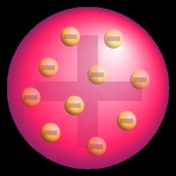modelo atomico de dalton resumido yahoo dating