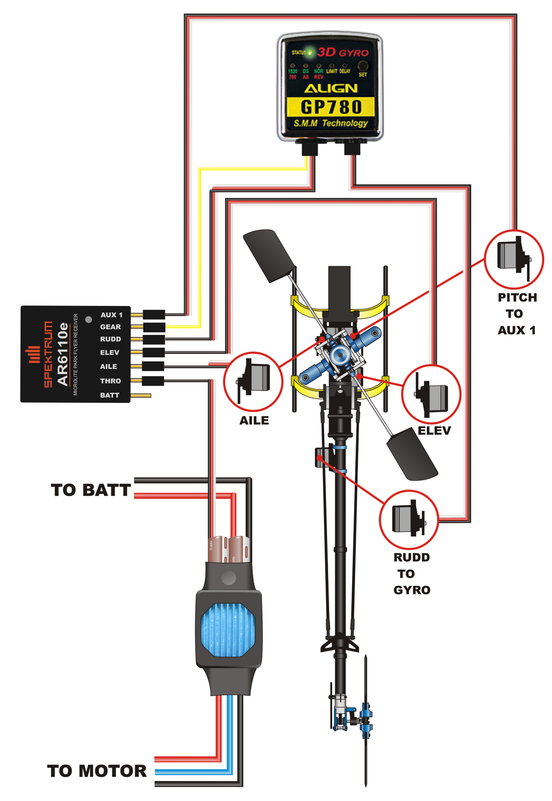 The above diagram shows the typical wiring for a Trex 450 Sport RC  helicopter. Take note of the following items: