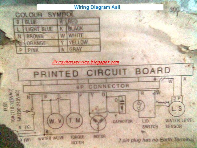 Ice Maker Wiring Harness Diagram Wiring Harness Wiring Diagram