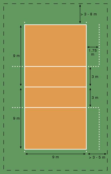 zonas del campo de juego voleibol