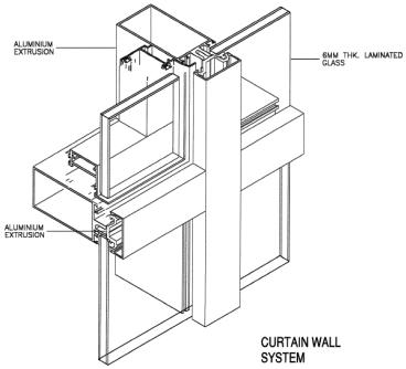 Curtain Wall Details Homecurtains