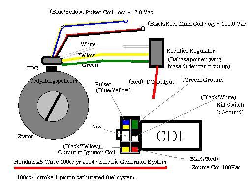 Honda wave r 100 wiring diagram