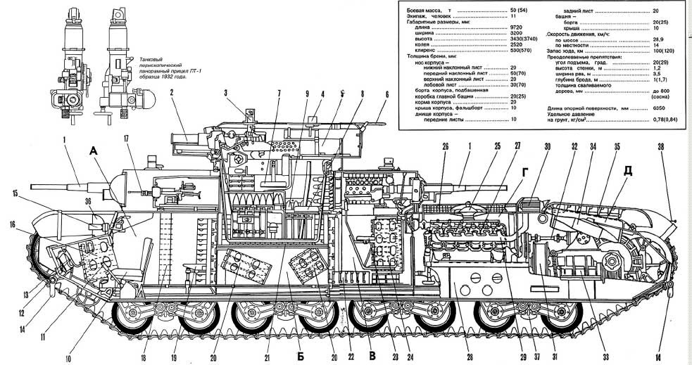 military picture: wwii multi turret tank cutaway diagram