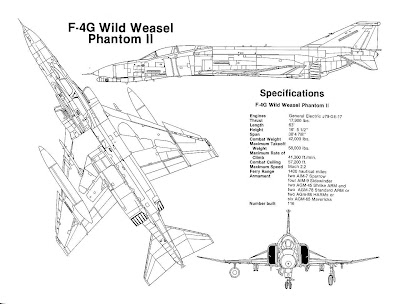 military picture: F4 Phantom fighter airplane drawing