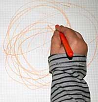 Mi Sala Amarilla Etapas del dibujo infantil