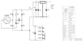 EC Velo Club: Dynamo Powered Light & USB Charger