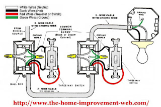 basic help and information wiring a three way switch. Black Bedroom Furniture Sets. Home Design Ideas