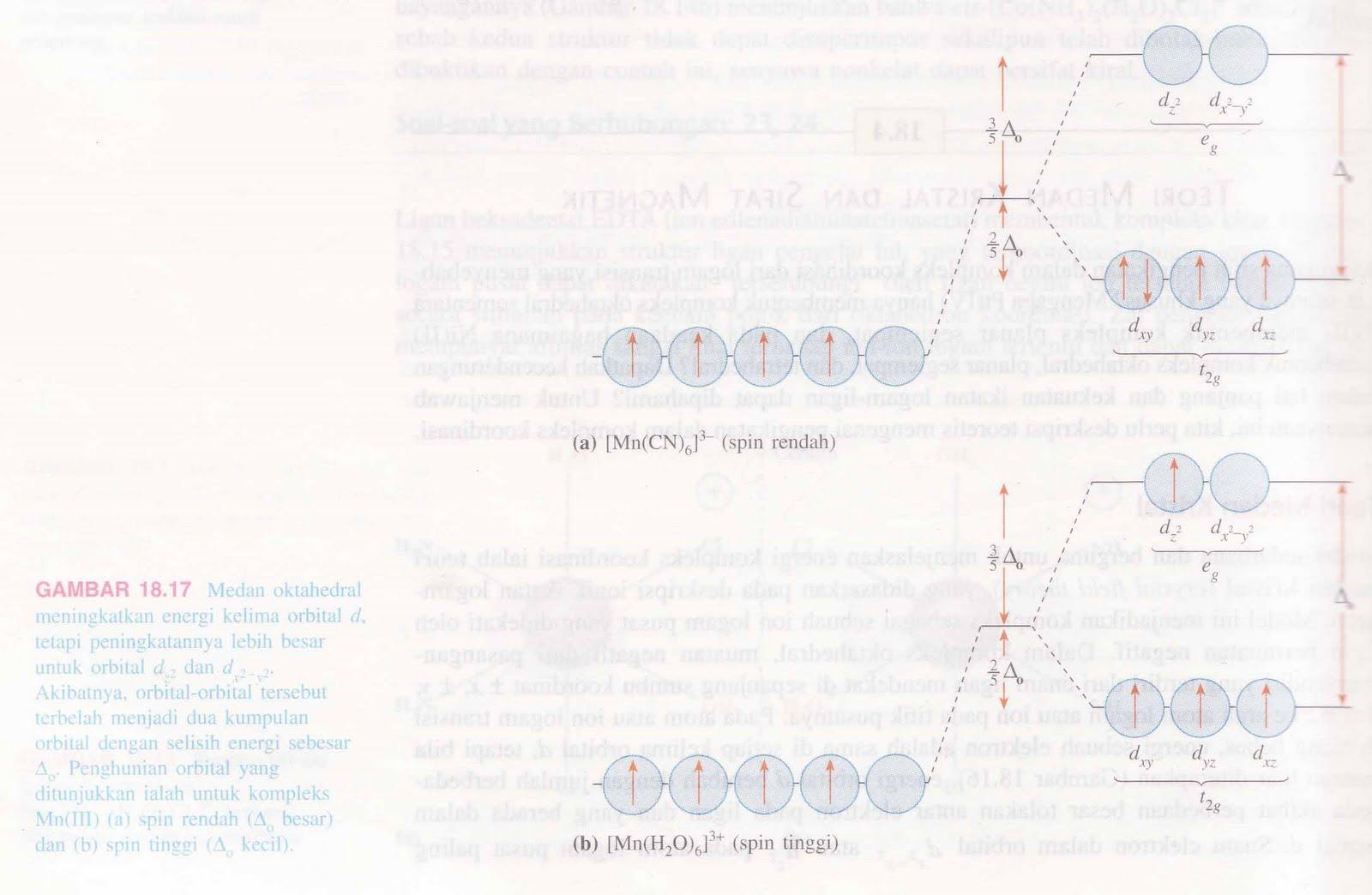 Fisika Zat Padat