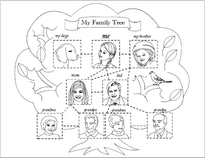 family tree coloring page # 17