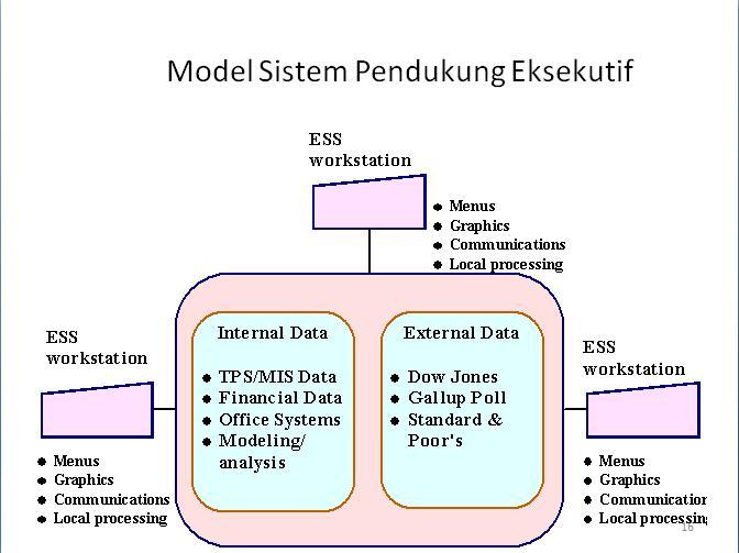 Contoh Makalah Analisis Swot Pada Perusahaan Contoh Analisis Swot Iklangratiz Analisis Sistem Informasi Akuntansi Perusahaan Jasa Share The