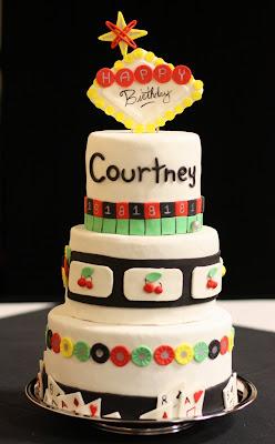 Lavish Events Blog 18th Birthday Party Vegas Style