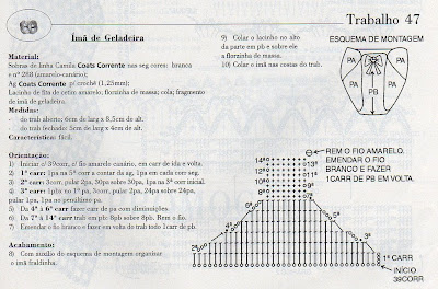 [braga+graf.jpg]