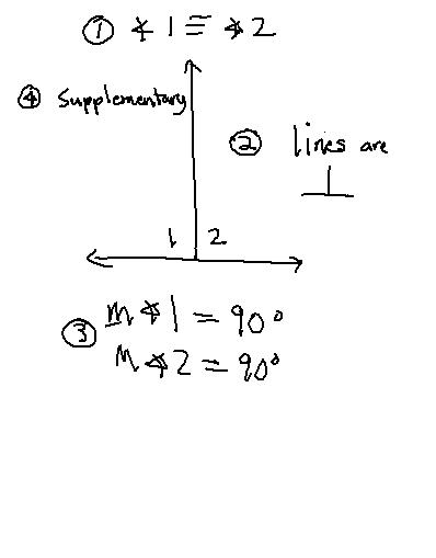 rameens integrated algebra 1: August 2010
