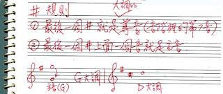 音樂學習-我的生活筆記: 西洋音階
