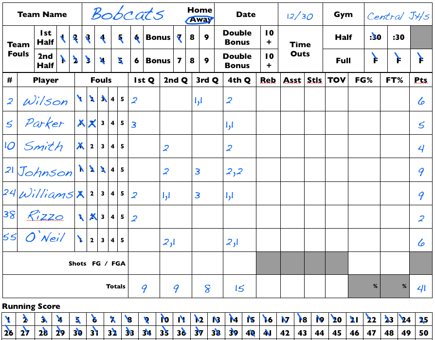 Sample Football Score Sheet Resume Template Sample