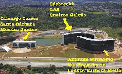 Resultado de imagem para cidade administrativa de minas gerais corrupção